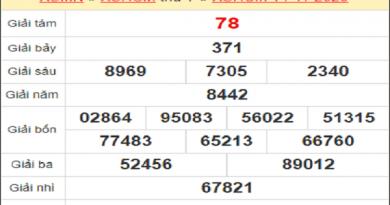 Phân tích XSHCM ngày 16/11/2020- xổ số hồ chí minh