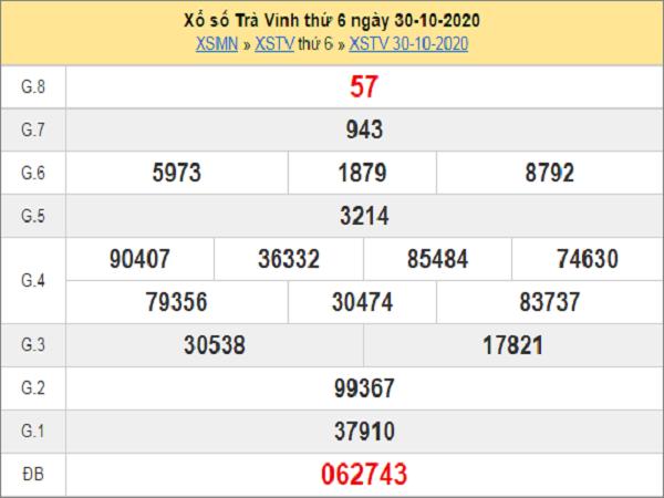Nhận định XSTV ngày 06/11/2020- xổ số trà vinh chuẩn