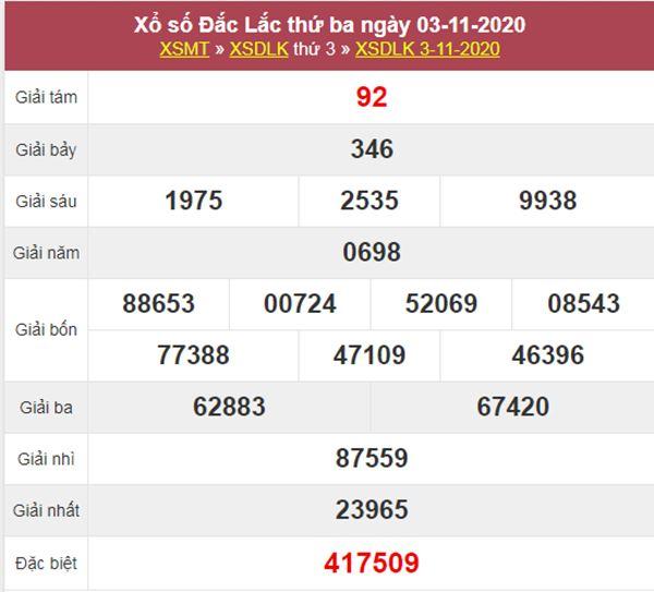 Nhận định KQXS ĐăkLắc 10/11/2020 thứ 3 tỷ lệ chính xác cao