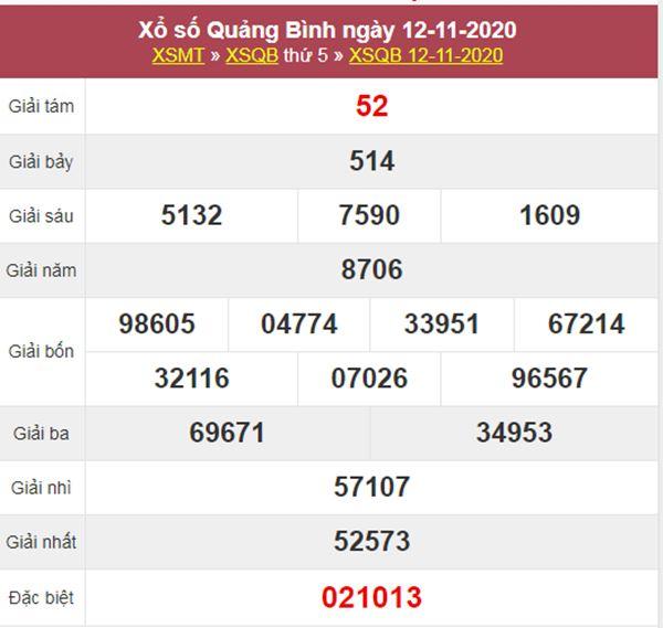 Nhận định KQXS Quảng Bình 19/11/2020 chốt lô VIP XSQB