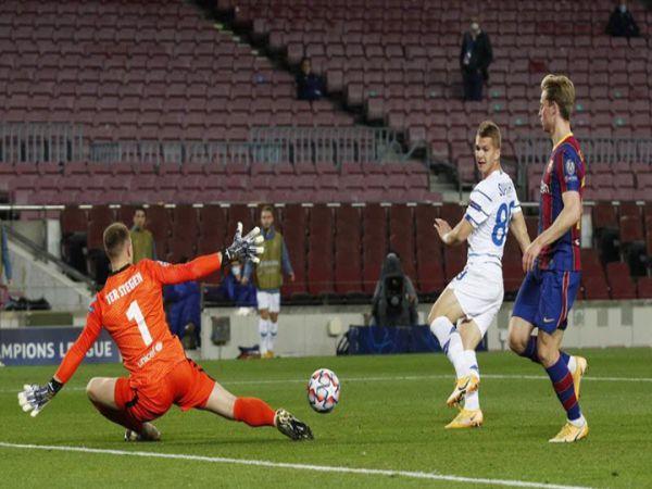 Nhận định soi kèo Dynamo Kiev vs Barcelona, 03h00 ngày 25/11 - Cup C1