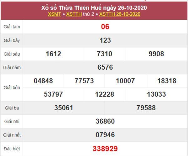 Thống kê XSTTH 2/11/2020 chốt lô bạch thủ Huế thứ 2
