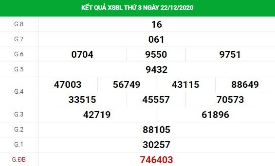 Phân tích kết quả XS Bạc Liêu ngày 29/12/2020