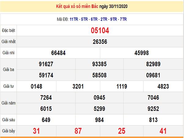 Tổng hợp dự đoán XSMB ngày 01/12/2020- xổ số miền bắc