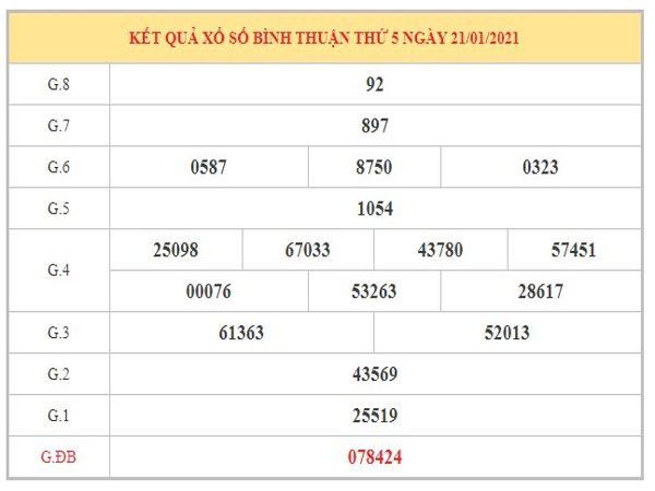Thống kê KQXSBT ngày 28/1/2021 dựa trên kết quả kì trước