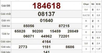 Tổng hợp dự đoán KQXSBT ngày 07/01/2021- xổ số bình thuận