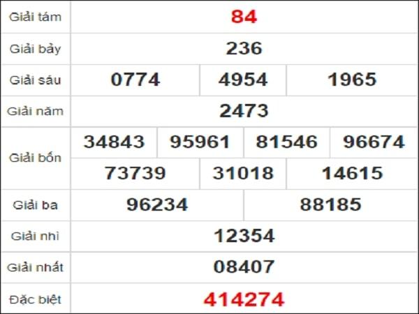 Quay thử xổ số Đà Nẵng ngày 20/1/2021