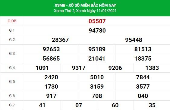 Soi cầu dự đoán XSMB Vip ngày 12/01/2021