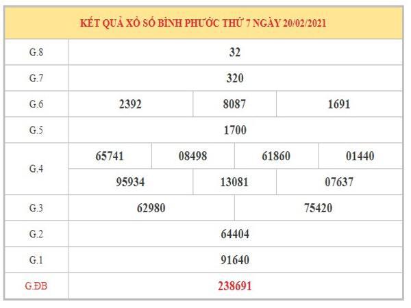 Thống kê KQXSBP ngày 27/2/2021 dựa trên kết quả kỳ trước