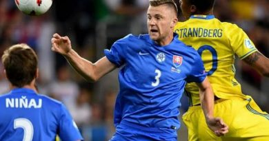 Dự đoán bóng đá Slovakia vs Malta (2h45 ngày 28/3)