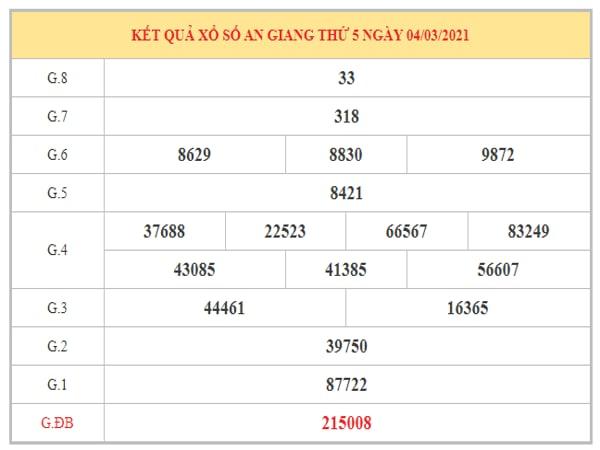 Phân tích KQXSAG ngày 11/3/2021 dựa trên kết quả kỳ trước