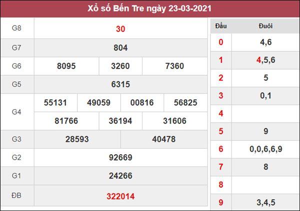 Dự đoán XSBT 30/3/2021 chốt KQXS Bến Tre cùng chuyên gia