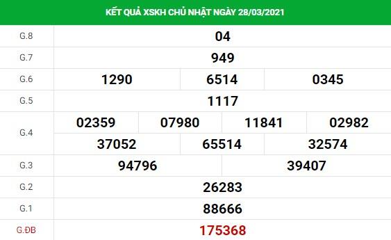 Soi cầu dự đoán XS Khánh Hòa Vip ngày 31/03/2021