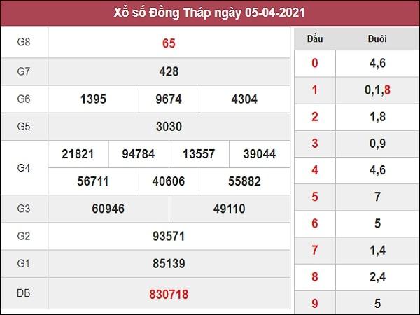 Phân tích XSDT 12/4/2021