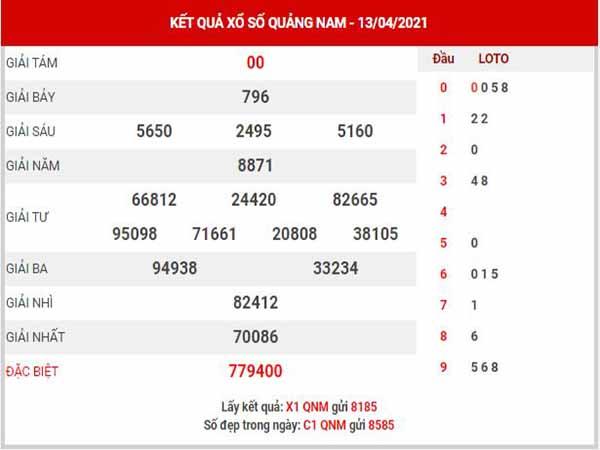 Phân tích XSQNM ngày 20/4/2021 - Phân tích KQ xổ số Quảng Nam thứ 3