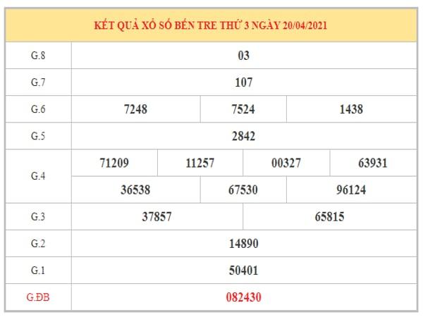 Soi cầu XSBTR ngày 27/4/2021 dựa trên kết quả kì trước