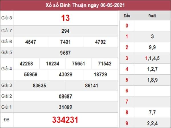 Nhận định XSBTH 13/5/2021