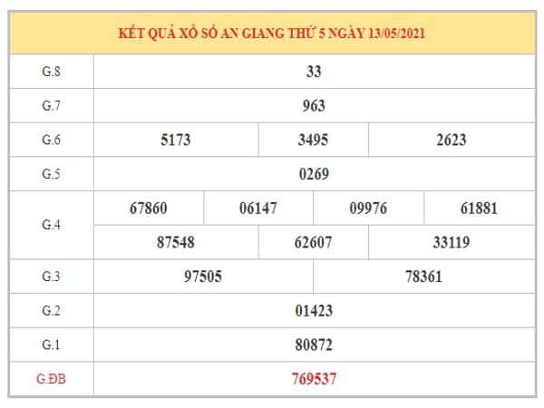 Nhận định KQXSAG ngày 20/5/2021 dựa trên kết quả kì trước