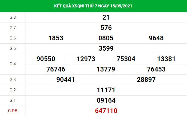 Phân tích kết quả XS Quảng Ngãi ngày 22/05/2021