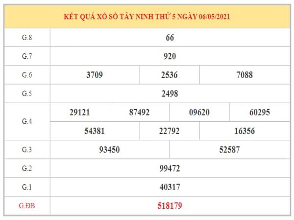 Thống kê KQXSTN ngày 13/5/2021 dựa trên kết quả kì trước