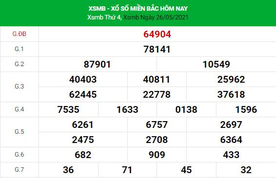 Soi cầu dự đoán XSMB 27/5/2021 Vip chính xác nhất