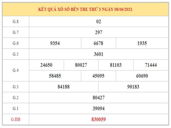 Nhận định KQXSBT ngày 15/6/2021 dựa trên kết quả kì trước