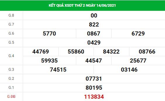 Phân tích XSDT ngày 21/6/2021 hôm nay thứ 2 chính xác