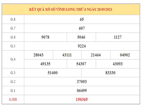 Nhận định KQXSVL ngày 4/6/2021 dựa trên kết quả kì trước