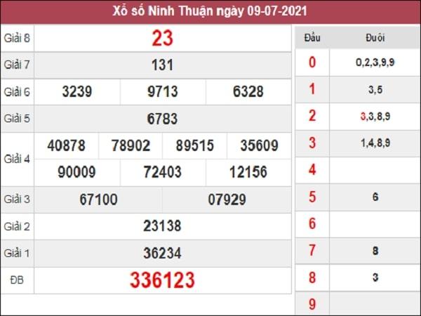 Nhận định XSNT 16/7/2021