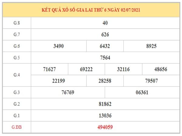 Soi cầu XSGL ngày 9/7/2021 dựa trên kết quả kì trước