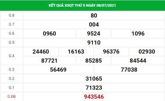Soi cầu dự đoán xổ số Quảng Trị 15/7/2021 chính xác