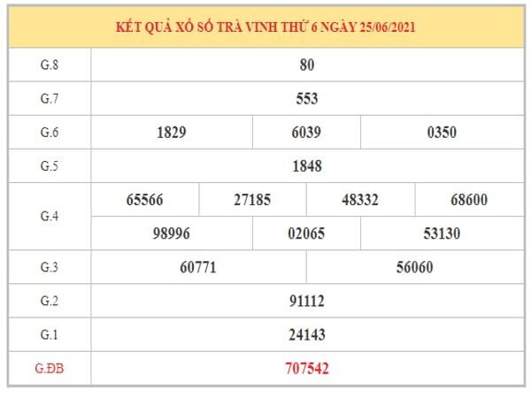 Thống kê KQXSTV ngày 2/7/2021 dựa trên kết quả kì trước