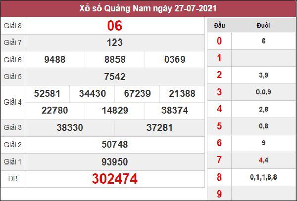 Phân tích SXQNM 3/8/2021 thứ 3 chốt lô xác suất về cao nhất