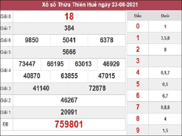 Nhận định XSTTH 30-08-2021