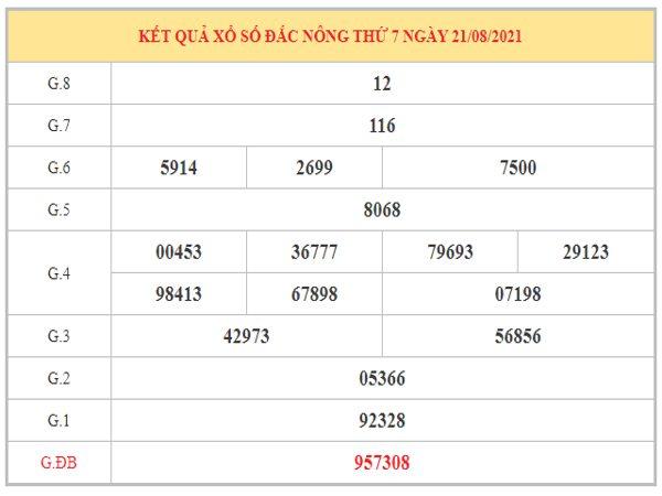 Phân tích KQXSDNO ngày 28/8/2021 dựa trên kết quả kì trước