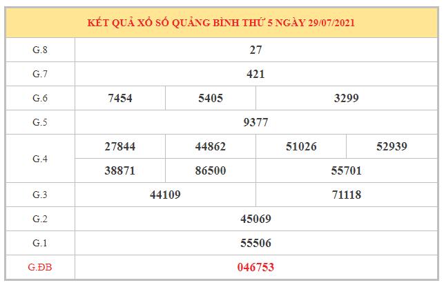 Soi cầu XSQB ngày 5/8/2021 dựa trên kết quả kì trước