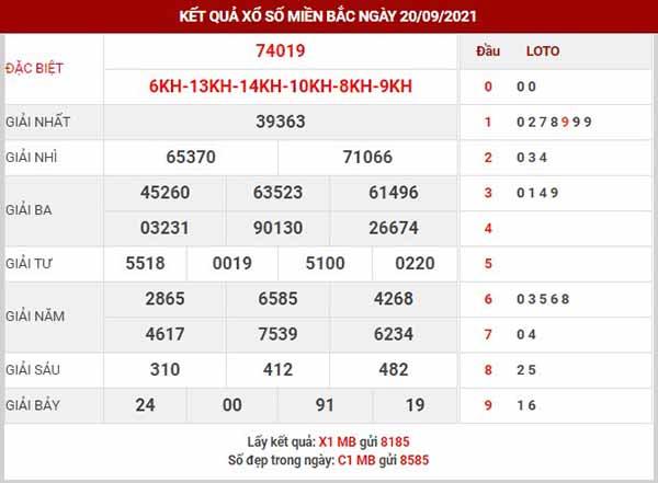 Phân tích XSMB ngày 21/9/2021 - Phân tích XSQN thứ 3 hôm nay