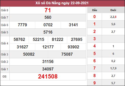 Nhận định KQXSDNG ngày 25/9/2021 dựa trên kết quả kì trước