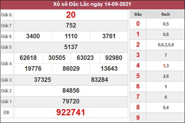 Nhận định KQXS ĐăkLắc 21/9/2021 chốt loto XSDLK