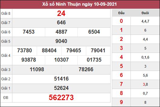 Nhận định KQXSNT ngày 17/9/2021 dựa trên kết quả kì trước