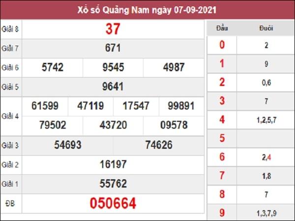 Nhận định XSQNM 14-09-2021