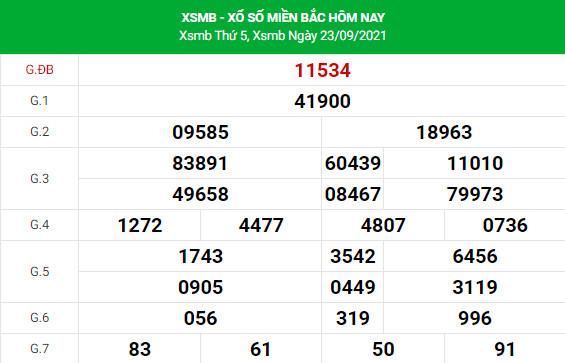 Soi cầu dự đoán XSMB 24/9/2021 hôm nay chuẩn xác