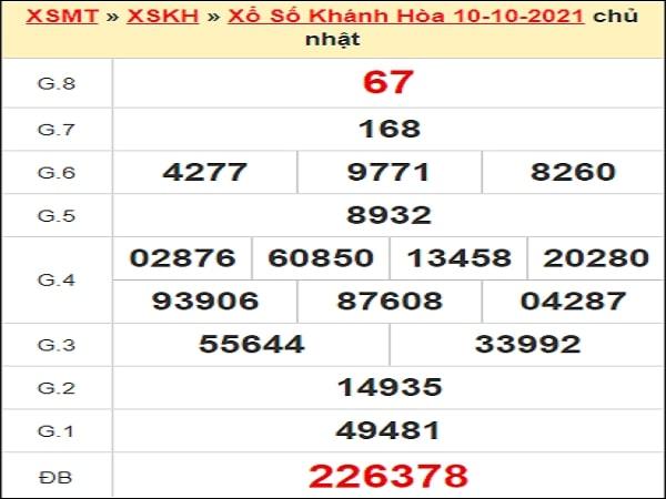 Nhận định XSKH 13/10/2021