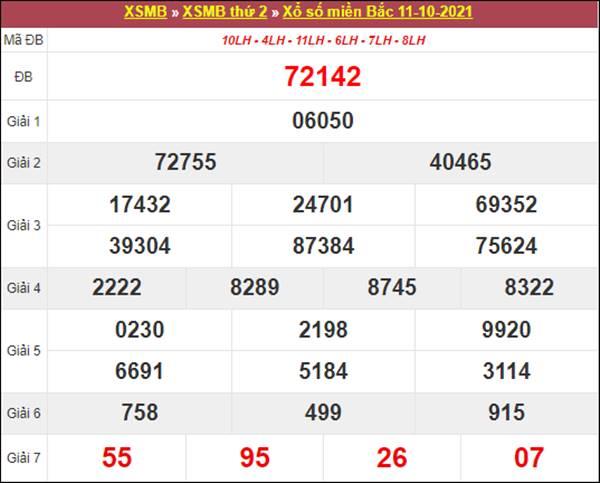 Nhận định SXMB 12/10/2021 dự đoán chốt số VIP MB