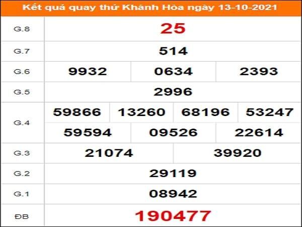 Quay thử kết quả xổ số Khánh Hòa thứ 4 ngày 13/10/2021
